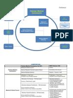 PMDC Presentation