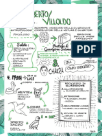 Villoldo Masterclass ITA