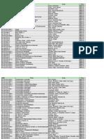 Lista de Precos Editora Sulina