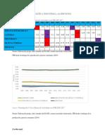 participacion % de las Ramas de Actividades en el PIB 2005-2017.docx