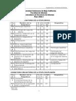 Lista de Asignaturas LDI