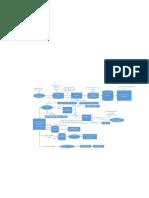 Refinería No Catalíticas PDF