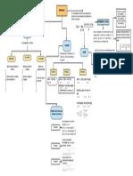 MAPA FUNCIONES.pdf