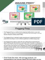 Pinggang Pinoy