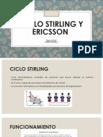 Ciclo Stirling y Ericsson (1)