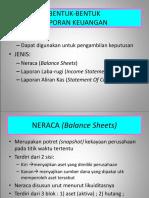 Ttp Mk 2 - Bentuk-bentuk Laporan Keuangan