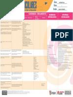 Mallas Curriculares Matemáticas 1.pdf