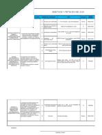 Objetivos y Metas HSE 2019