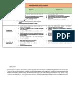 Foro Evaluativo - Problemas Estructurados