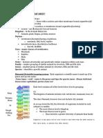 254144374-classification-cheat-sheet.doc