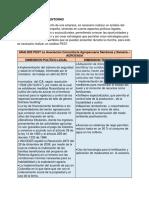 ANALISIS PEST La Asociación Comunitaria Agropecuaria Sandrana y Samaria
