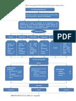 88937389-Seguridad-Informatica-Mapa-Conceptual.pdf