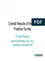 Overall results of the practice survey