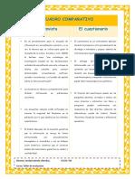 Cuadro Comparativo Entrevista y Cuestionario