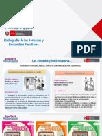 6. Ppt Radiografía de Jornadas y Encuentros