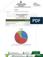 Informe de Gestion 2016