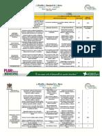 Plan de Desarrollo Mpal - Cultura y Deporte