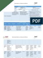 Planeacion didactica U3