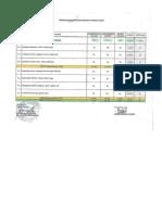RPP VII.docx