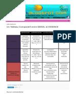 Un Tableau Comparatif Entre Diesel Et.html