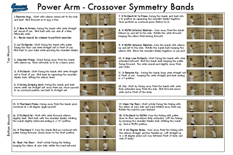 Crossover Symmetry Pdf Elbow Anatomical Terms Of Motion
