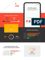 Infografic La Strada
