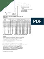 DIN 13-51.pdf