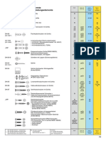 All Standards Iso and Din Details