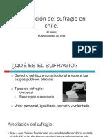 Ampliación Del Sufragio en Chile 6 Basico