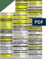 LISTA INFOSHOP 15 NOV 2018.pdf