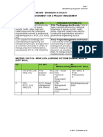 2.0 Mec600 Po6 Po12 Group Assignment Csr n Pm 10 Sept 2019 (1)
