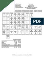 Matriz Curricular Licenciatura em Química - a partir de 2010.1.pdf