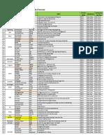AIN Service Network Jun_18.pdf
