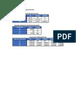 Parametros PID Motor DC