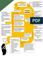 Mapa Conceptual Seleci x CompetenciasEntrevista de Personal