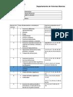 Guía Temática Cálculo Diferencial