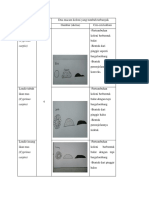 tabel mikrobiologi
