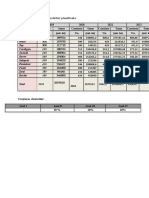 Volumul-vînzărilor-planificate.docx