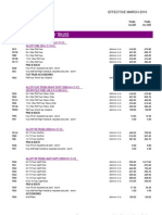 CLSA Sales List