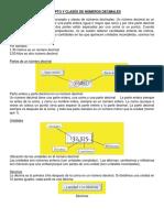 CONCEPTO Y CLASES DE NÚMEROS DECIMALES.docx
