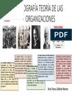 Infografía- Teoria de Las Organizaciones-doris Calderon