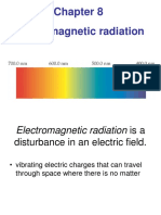 Ch 8 Electromagnetic Radiation