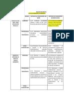 01. Educacion Inicial Criterios de Desempeño