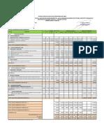 Estructura Costos Grimaneza as 079 2019 Proveedor