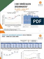 Robo-de-Vehículos-Asegurados-Junio-2019-_-Conf_prensa_23Jul