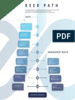 Sales Career Path_2019.pdf