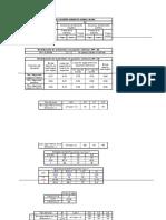 Diseño de Losas Metodo Directo
