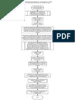 Flujo Tanatologia Tf