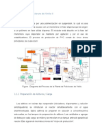 Descripcion de Proceso de PVC