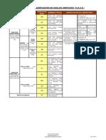 293832059-Clasificar-Suelos-de-Acuerdo-Al-SUCS-Y-AASHTO.pdf